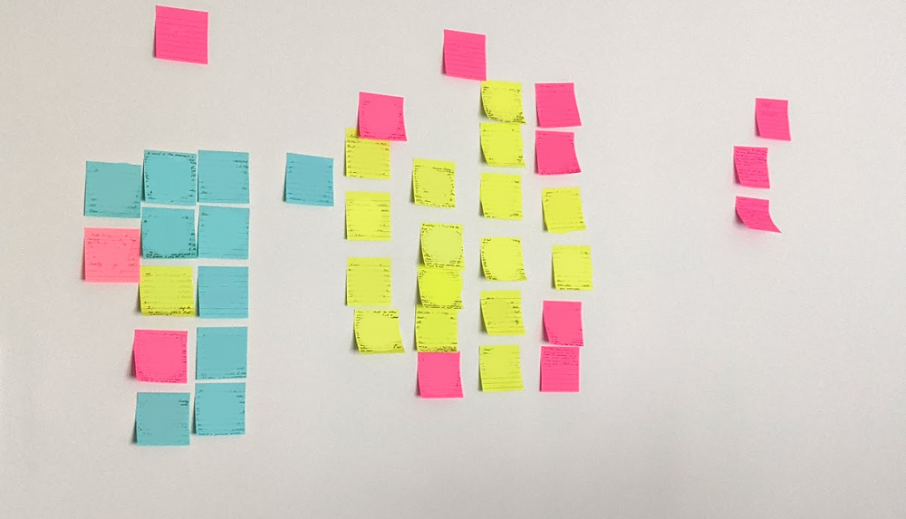 Post-it notes affixed to a wall with text blurred out